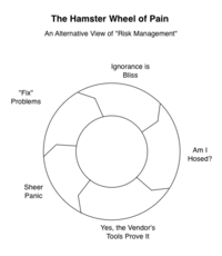 Escaping the Hamster Wheel of Pain