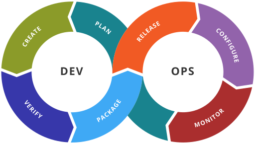 The DevOps Security Handbook: Building Security In With Chef, Part